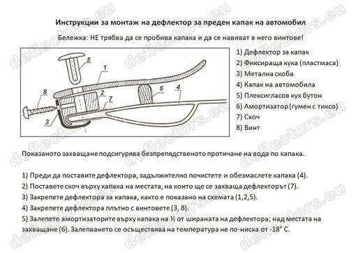 Инструкции за монтаж на дефлектор