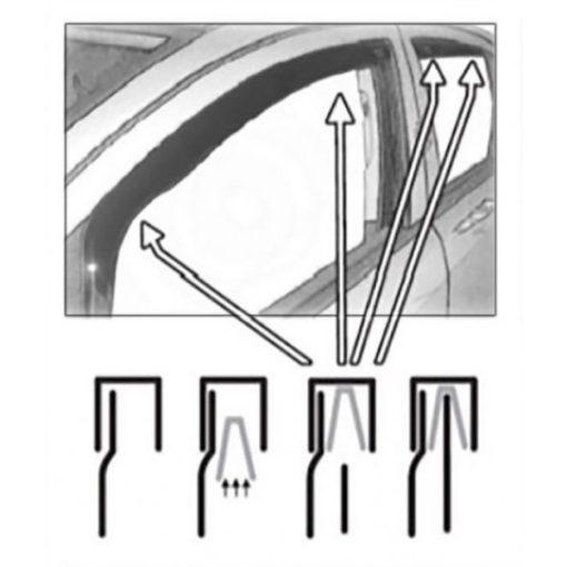 Монтаж на ветробрани за уплътненията - Heko и Auto Plex. Позиции на скобите.